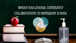 Whole Educational Community Collaborations to Reimagine School Blog Post featured photo showing chalkboard, apple, books, mask and hand sanitizer