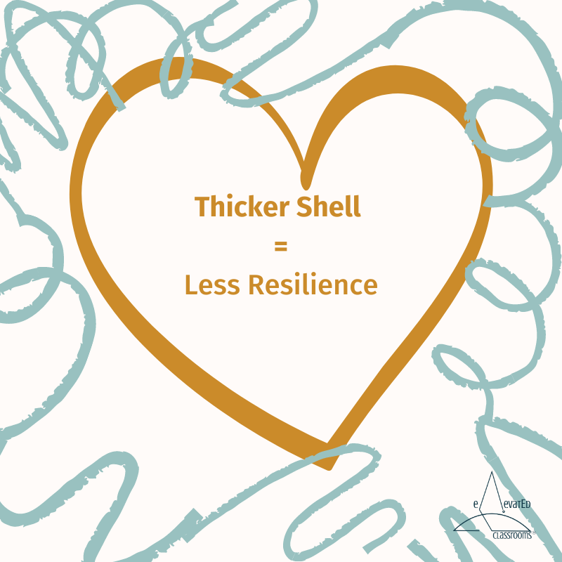Thicker Shell = Less Resilience: solid-lined heart-shaped shell