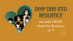 Deep Dive into Resilience: elevatEd Heart Model for Resilience pt. 2. Graphic of masked students inside a heart with elevatEd Classrooms Logo